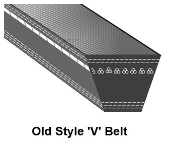Old Fashioned 'V' Belts